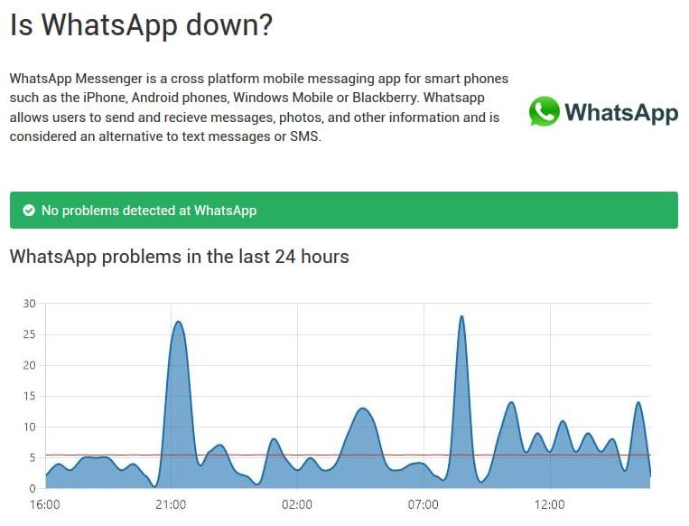 is Whatsapp down?